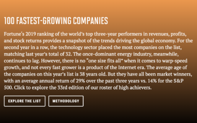 Green Brick Partners Makes Fortune's List Of 100 Fastest Growing Companies In The World
