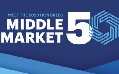 Green Brick Partners Named a Top 5 Middle Market 50 Company of 2020 by the Dallas Business Journal